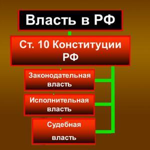 Органы власти Дивногорска
