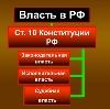 Органы власти в Дивногорске